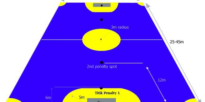 ukuran lapangan futsal standar